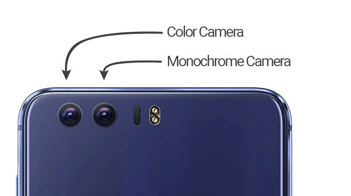 dual rear camera of Huawei honor 8