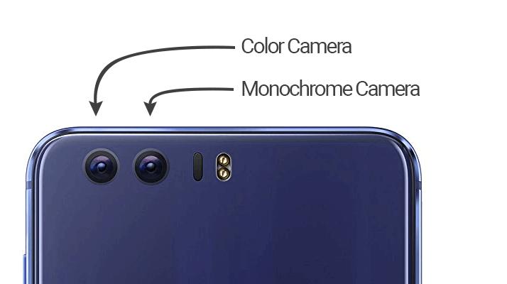 dual rear camera of Huawei honor 8