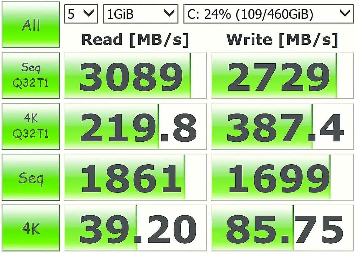 NVMe SSD speed